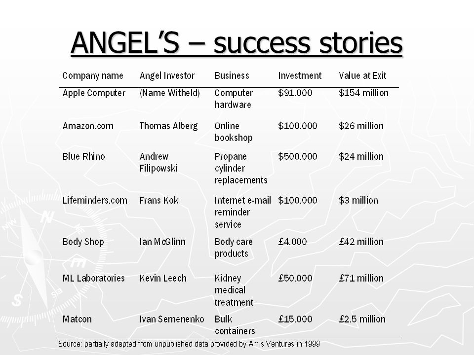 ANGEL'S – success stories