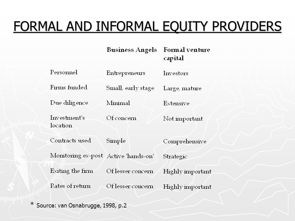 FORMAL AND INFORMAL EQUITY PROVIDERS