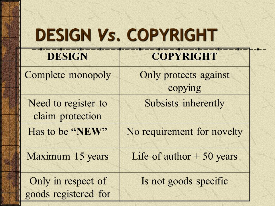 DESIGN Vs. COPYRIGHT DESIGN COPYRIGHT Complete monopoly