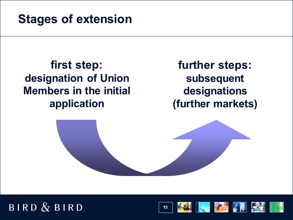 Stages of extension further steps: subsequent designations (further markets) first step: designation of Union Members in the initial application.
