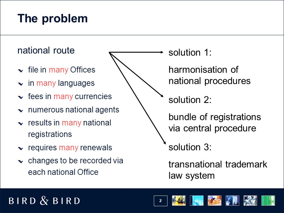 The problem national route solution 1: