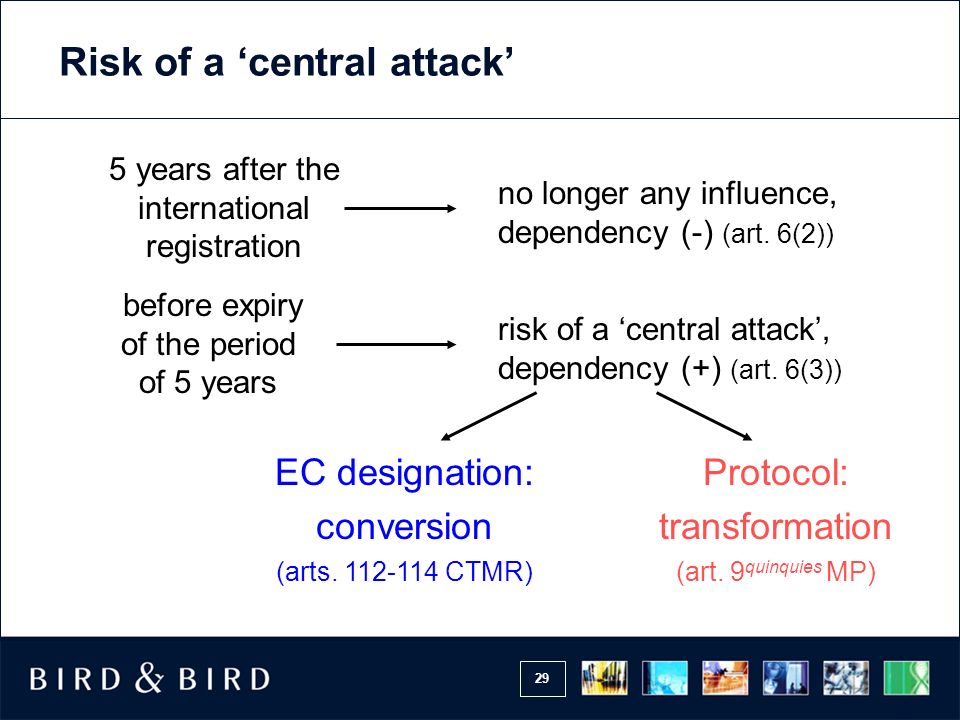 Risk of a 'central attack'