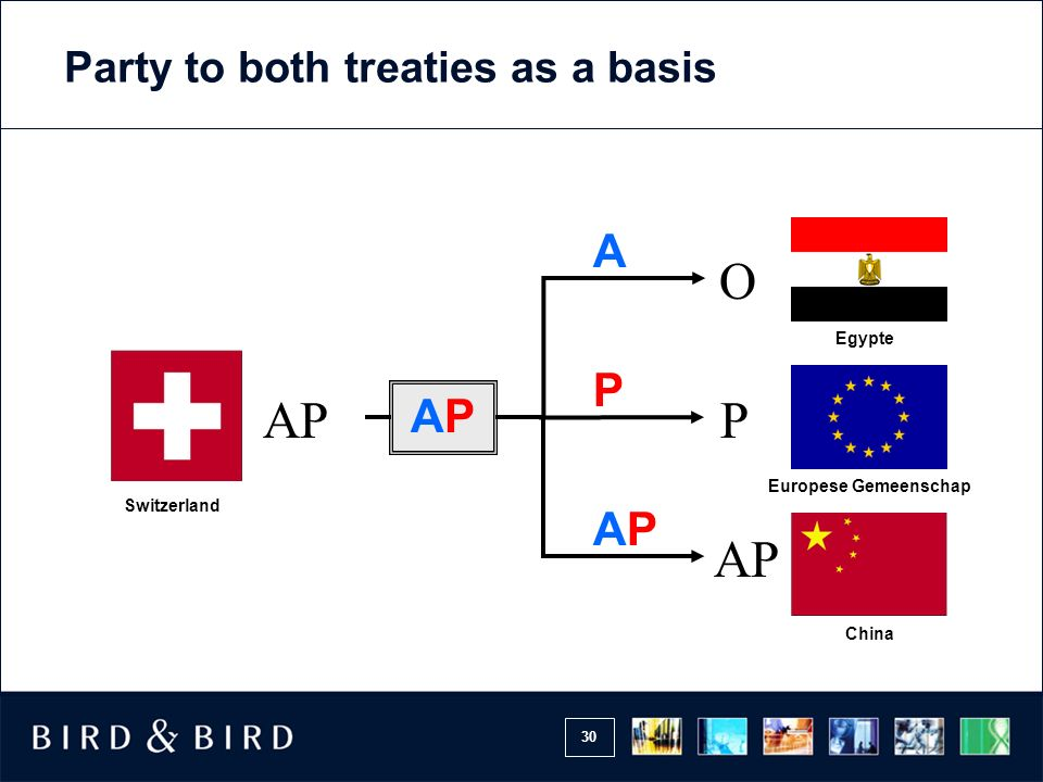 O AP P AP A P AP AP Party to both treaties as a basis