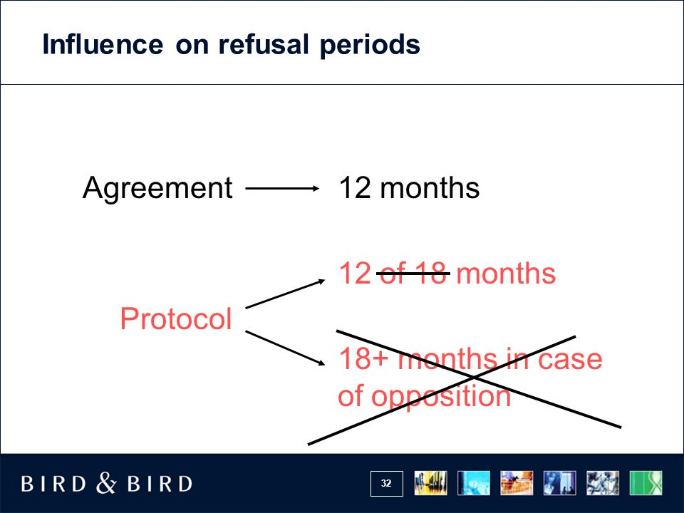 Influence on refusal periods