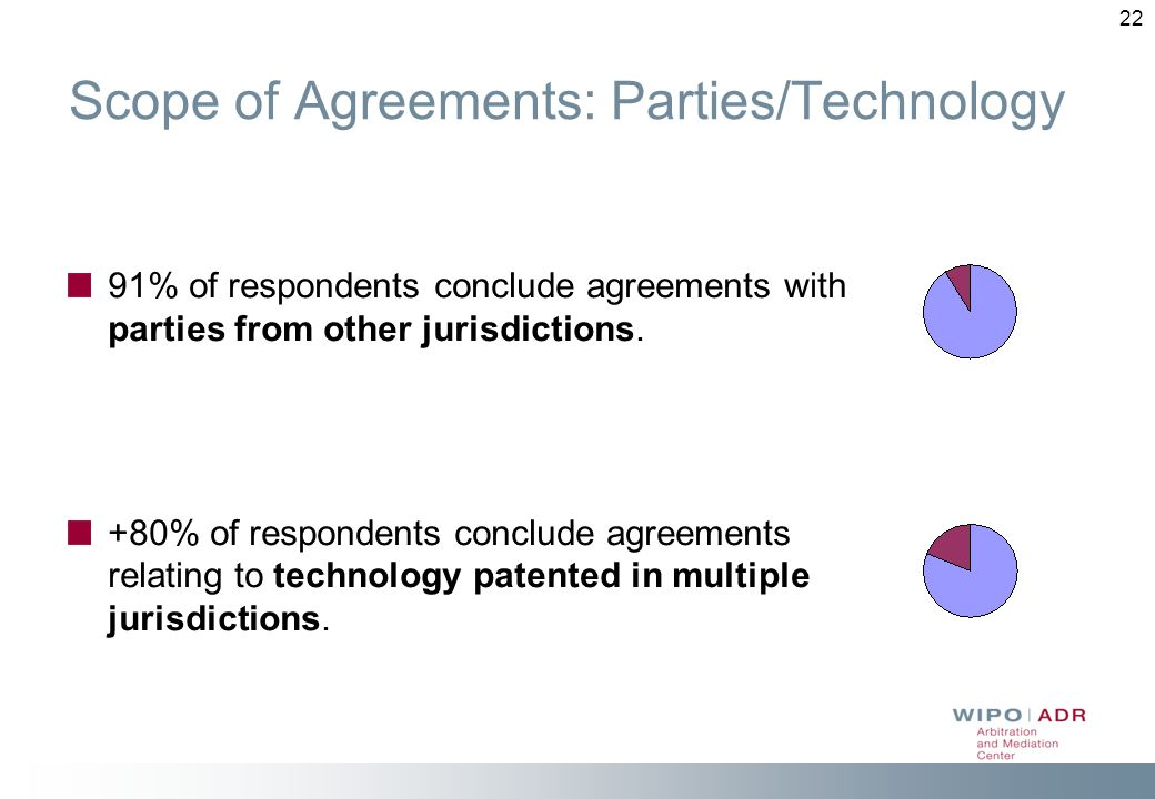 Scope of Agreements: Parties/Technology