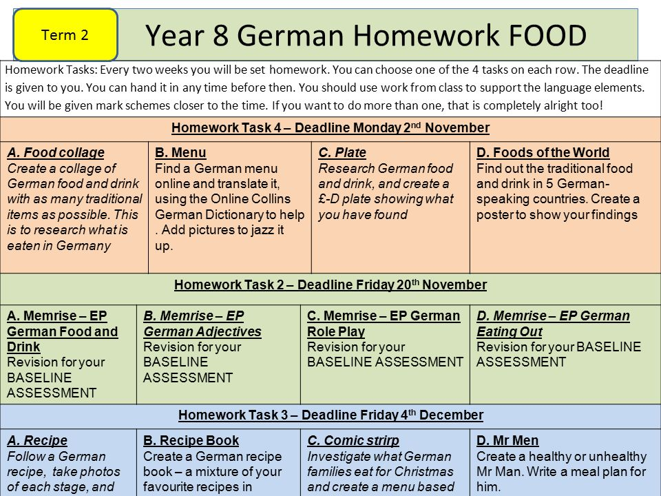 German Homework Help