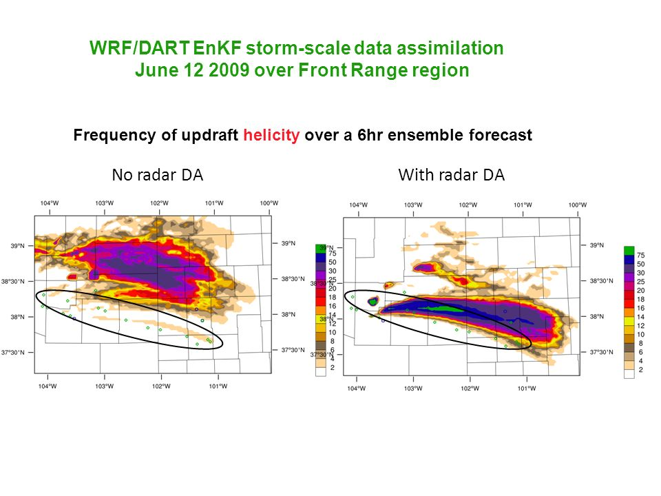WRF/DART EnKF storm-scale data assimilation