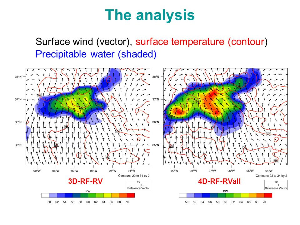 The analysis Surface wind (vector), surface temperature (contour)
