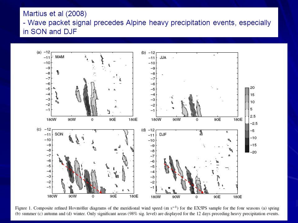 Martius et al (2008) - Wave packet signal precedes Alpine heavy precipitation events, especially in SON and DJF.