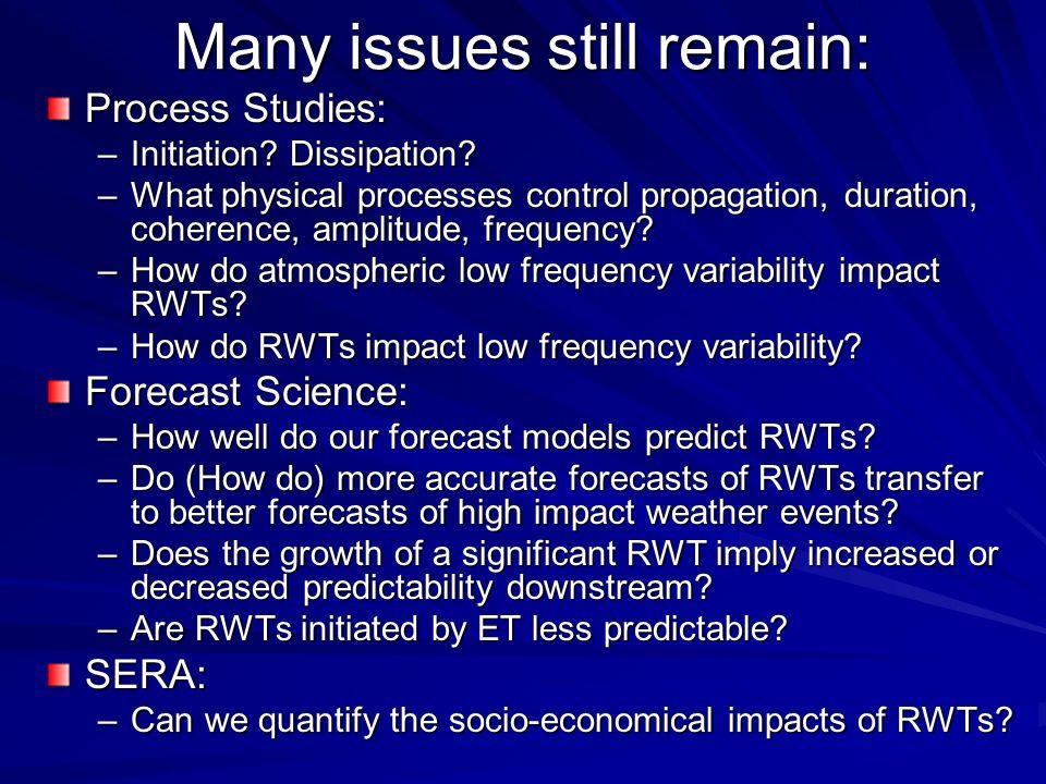 Many issues still remain: