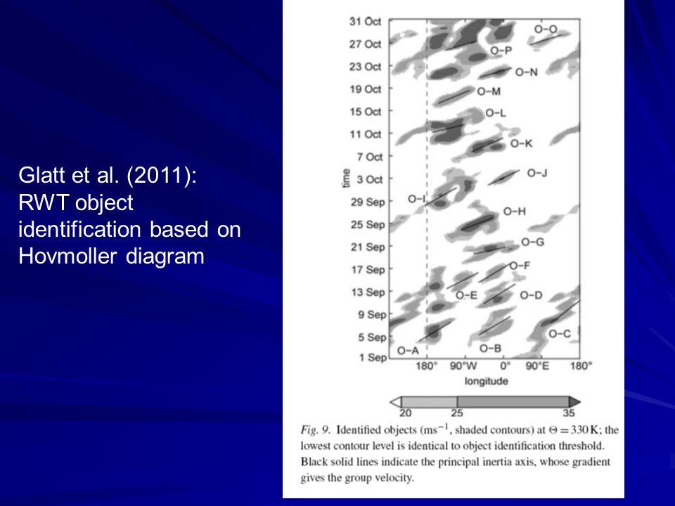 Glatt et al. (2011): RWT object identification based on Hovmoller diagram