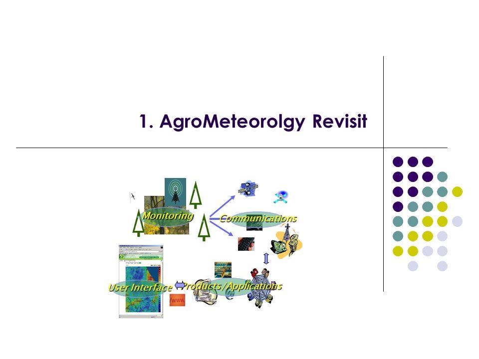 1. AgroMeteorolgy Revisit
