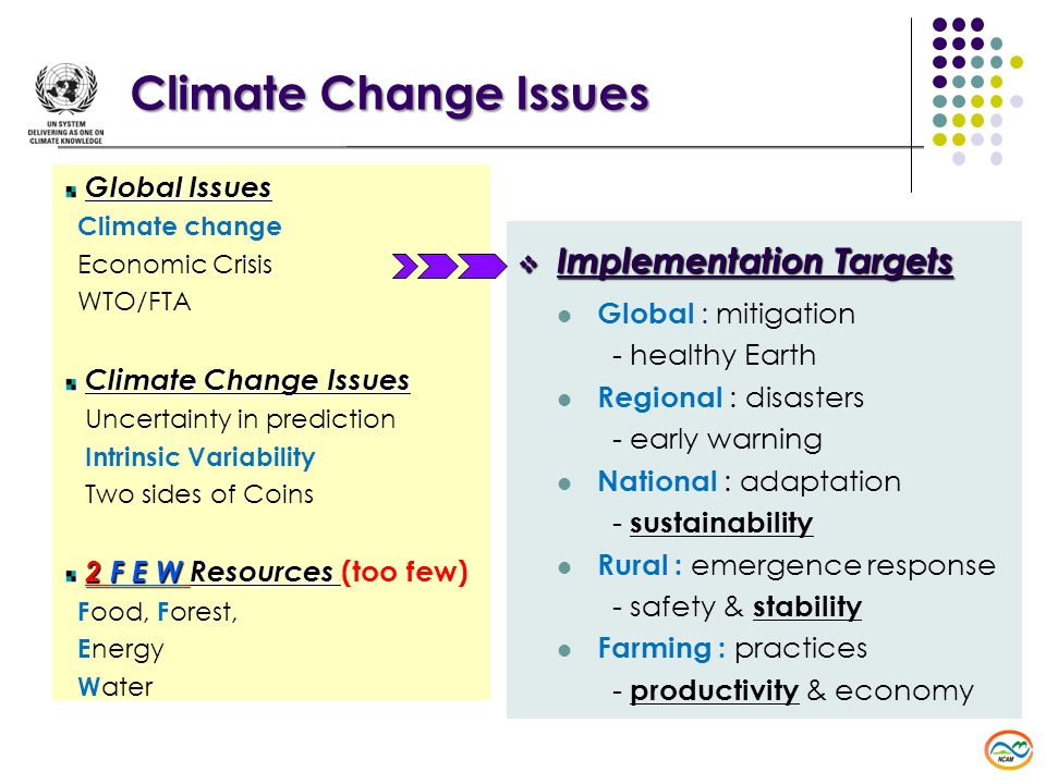 Climate Change Issues Implementation Targets Global Issues