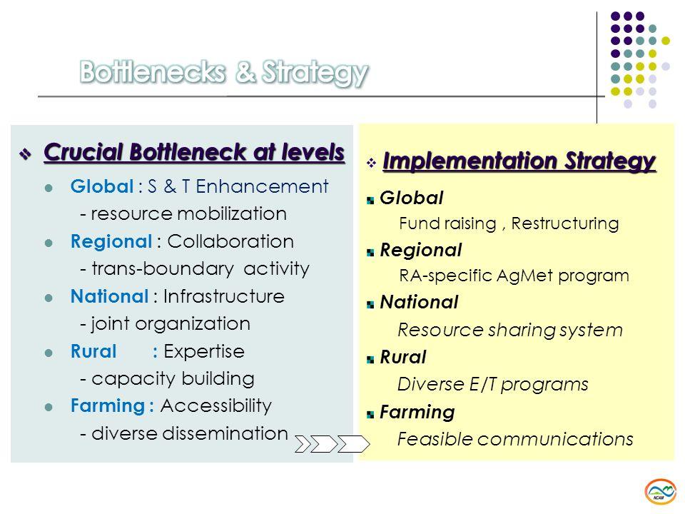 Bottlenecks & Strategy