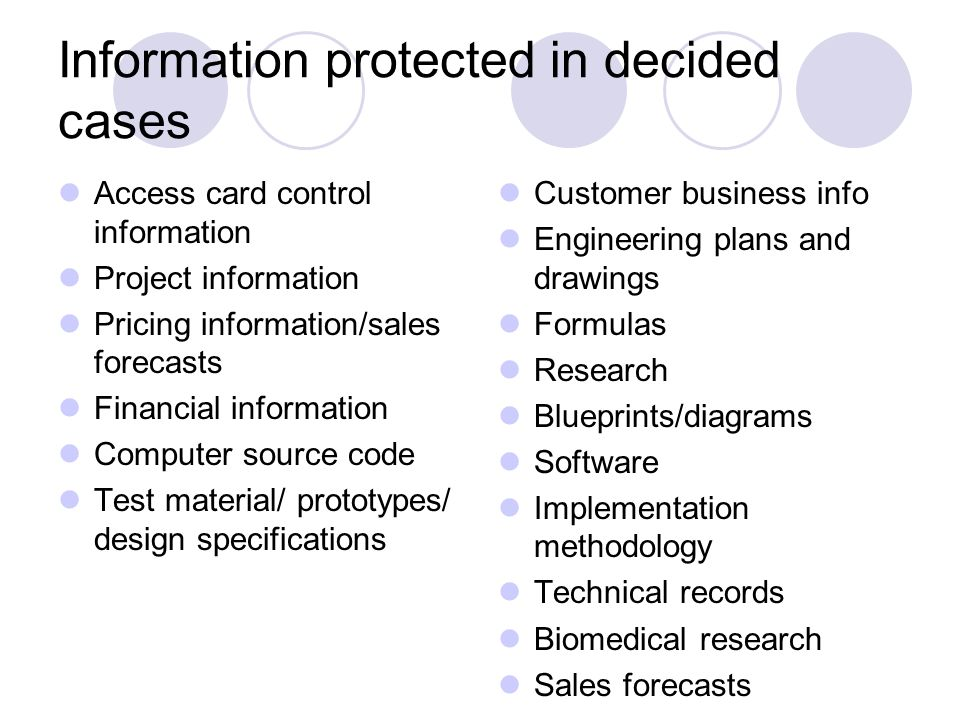 Information protected in decided cases