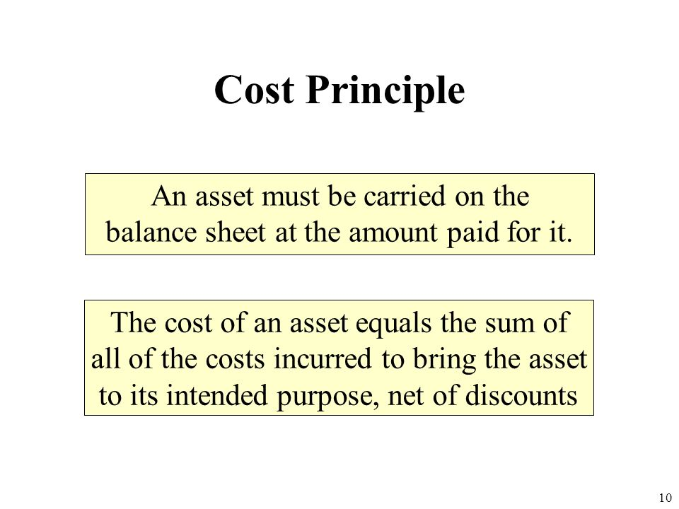 Cost Principle An asset must be carried on the