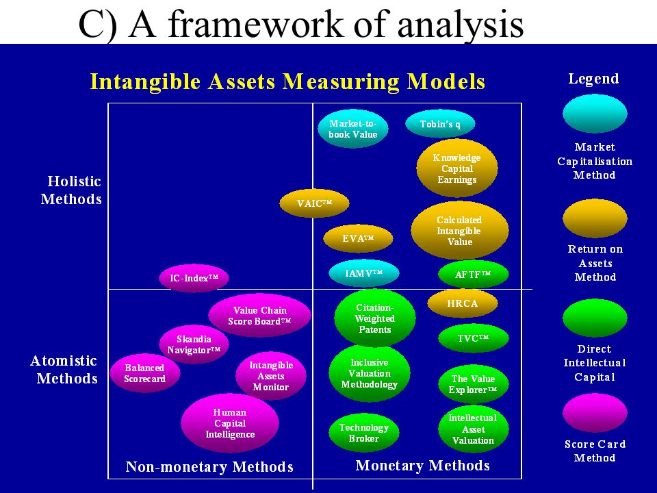 C) A framework of analysis