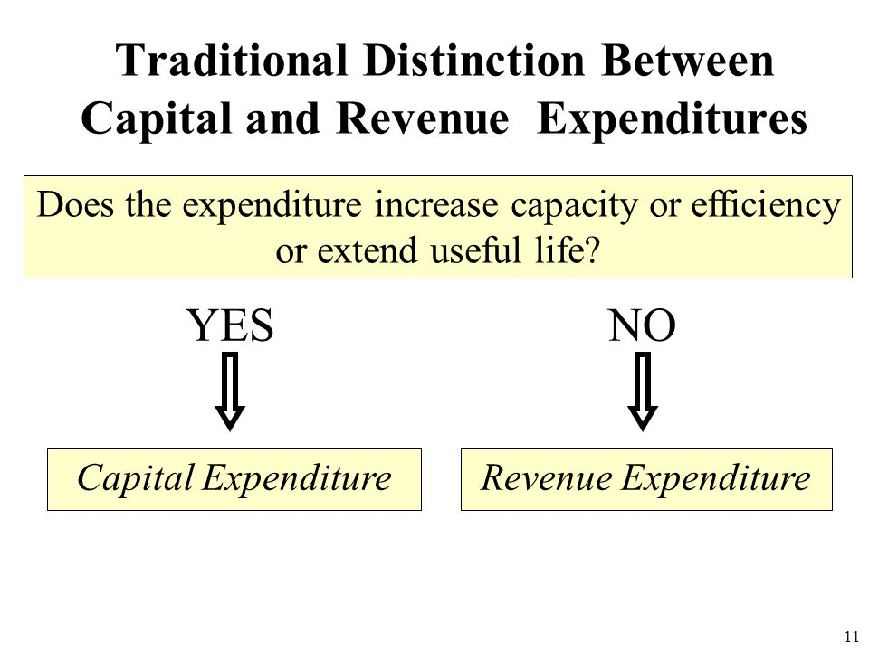 Traditional Distinction Between Capital and Revenue Expenditures