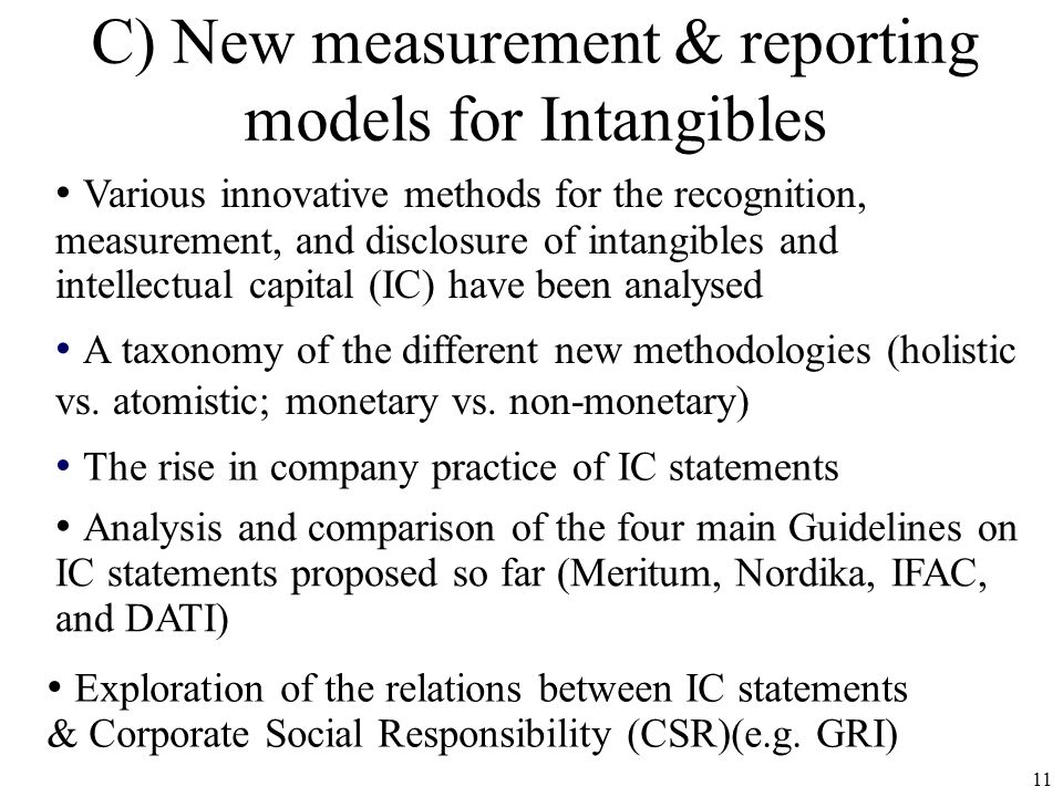C) New measurement & reporting models for Intangibles