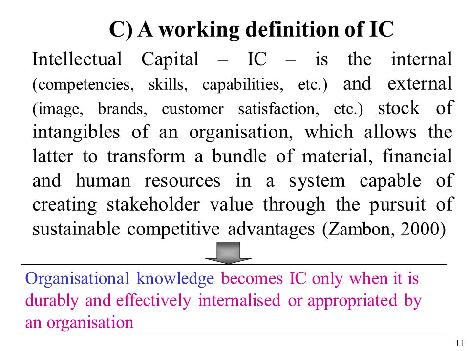 C) A working definition of IC