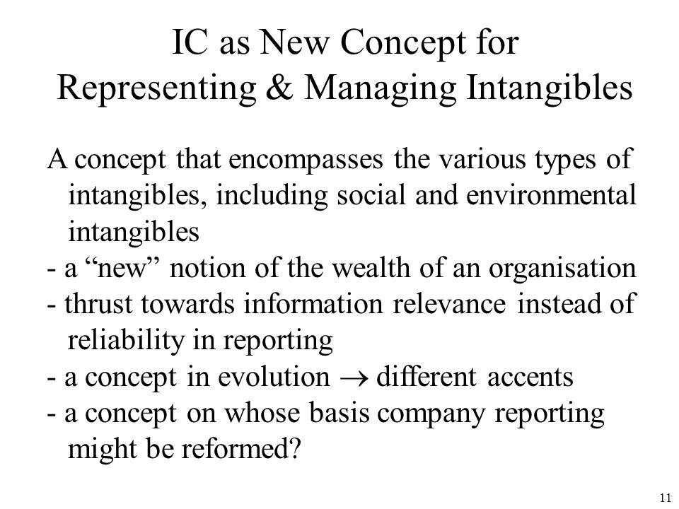 Representing & Managing Intangibles