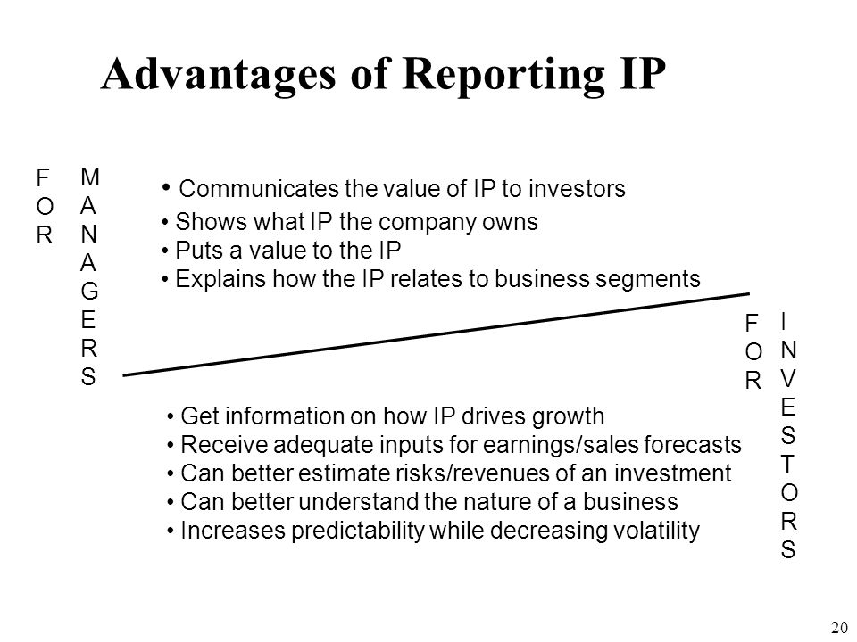 Advantages of Reporting IP