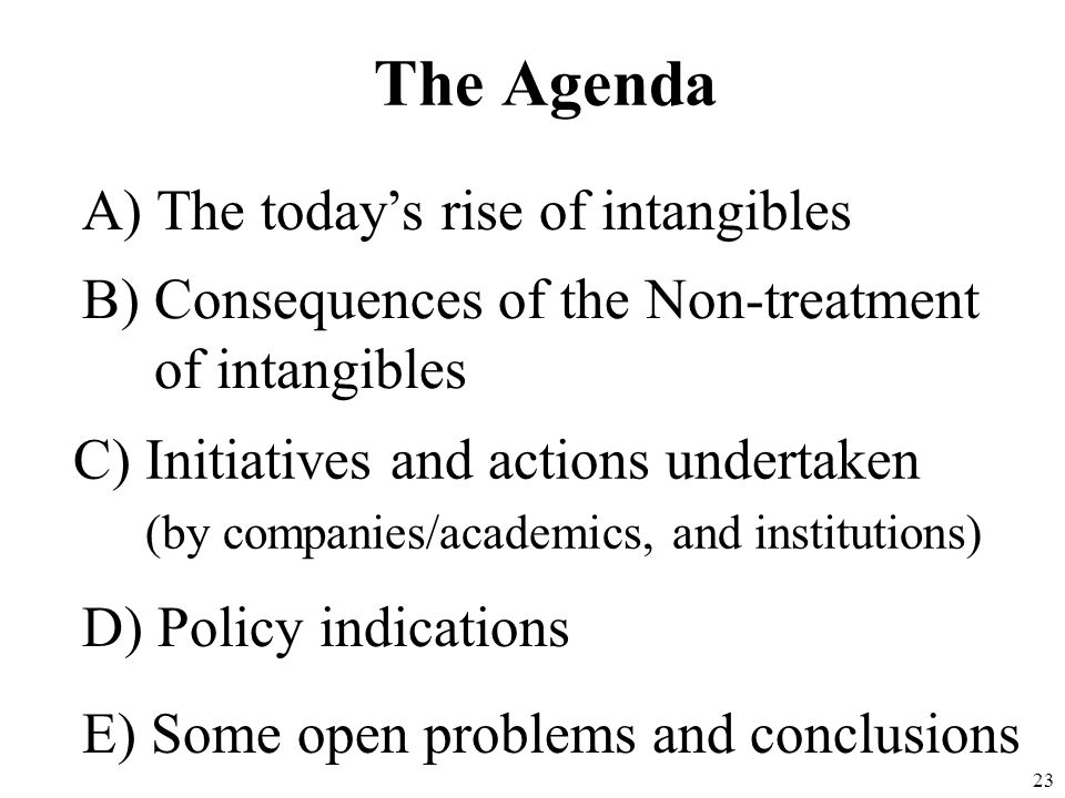 The Agenda A) The today's rise of intangibles