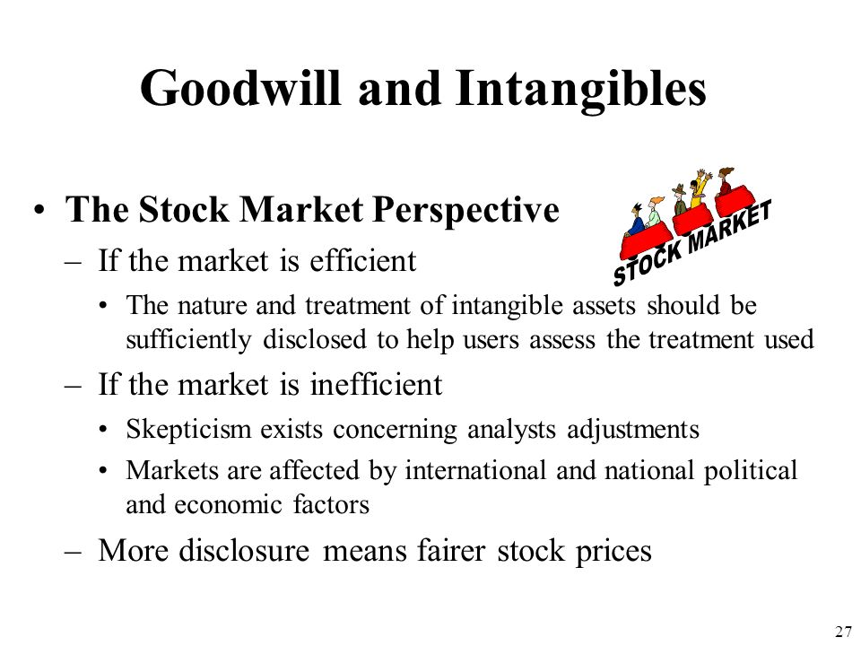 Goodwill and Intangibles