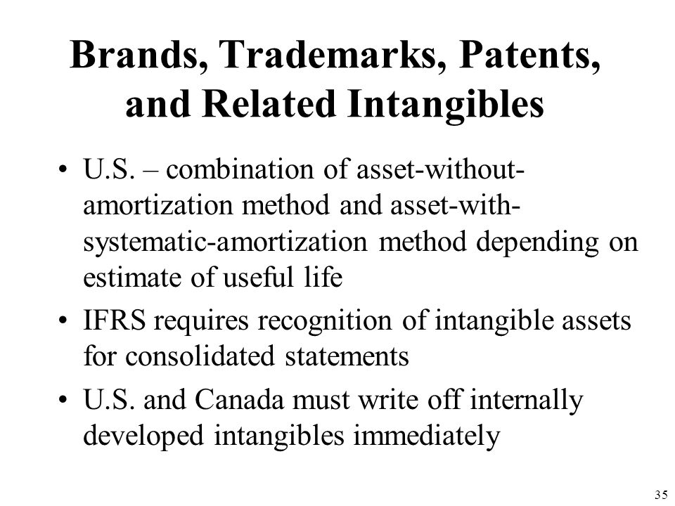 Brands, Trademarks, Patents, and Related Intangibles
