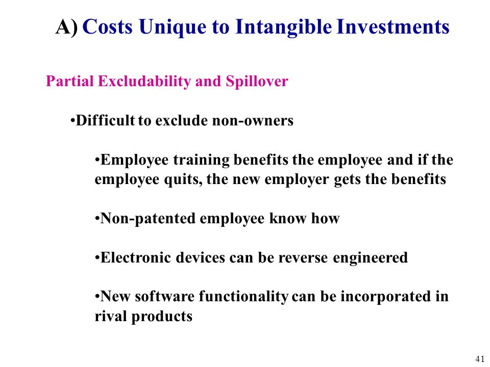 A) Costs Unique to Intangible Investments