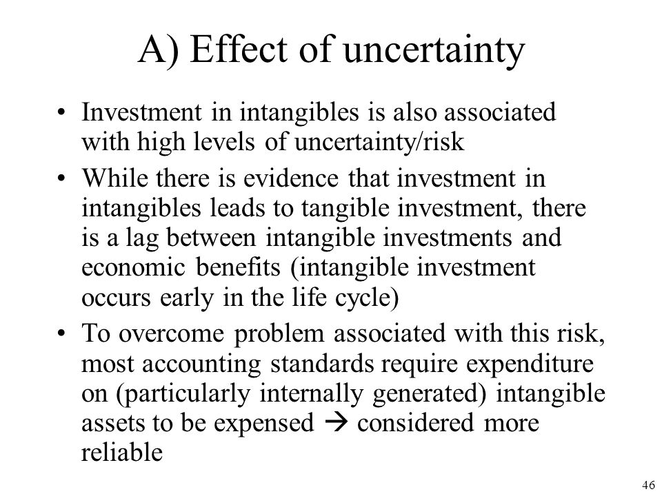 A) Effect of uncertainty