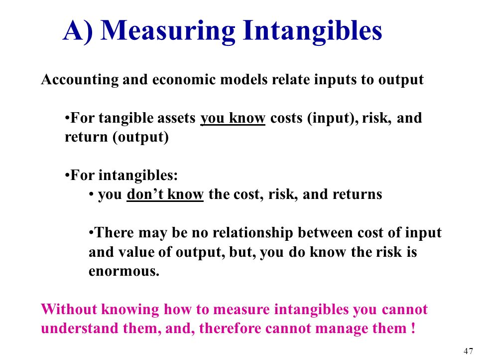 A) Measuring Intangibles