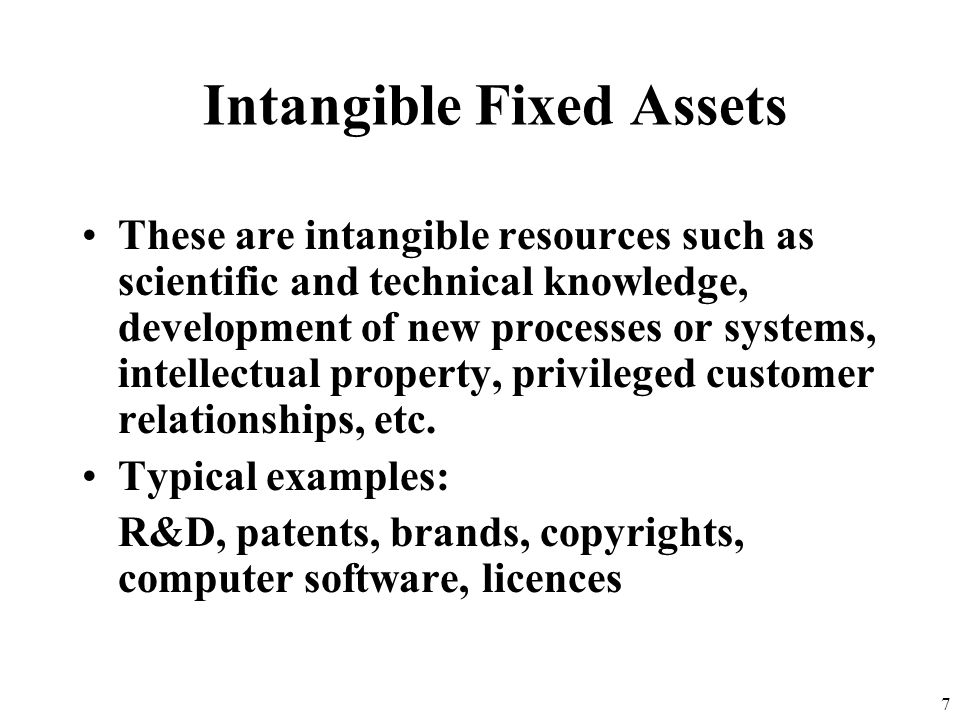 Intangible Fixed Assets