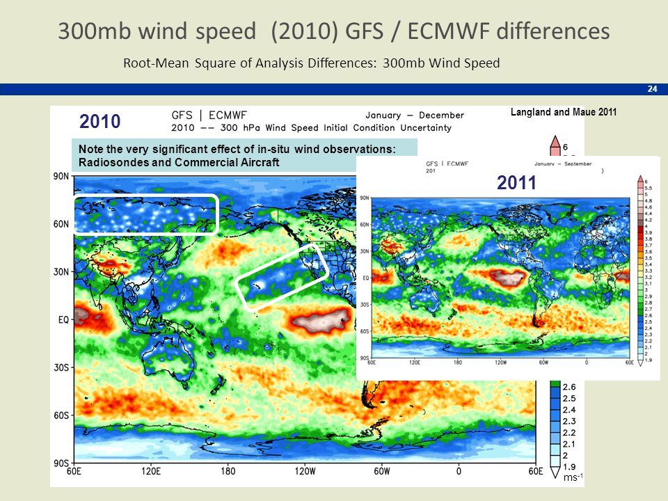 300mb wind speed (2010) GFS / ECMWF differences
