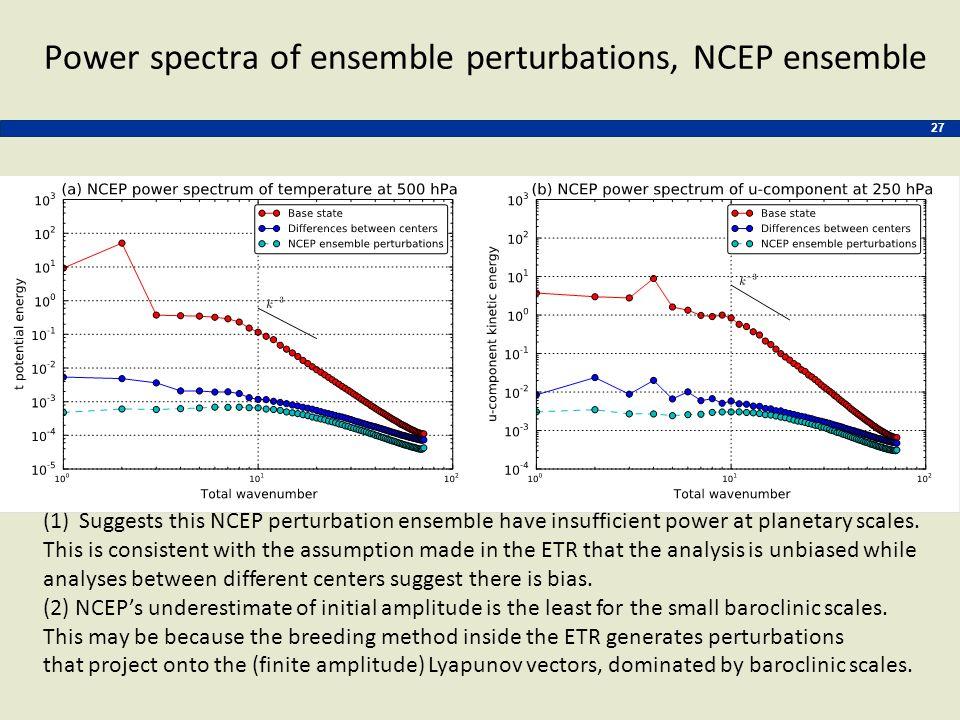 Power spectra of ensemble perturbations, NCEP ensemble
