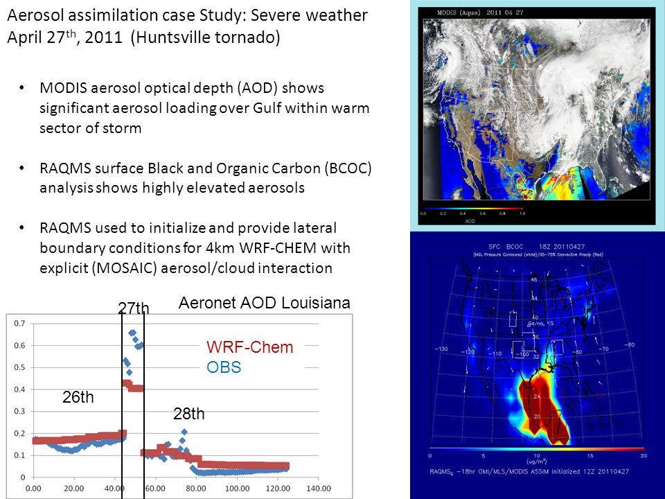 Aerosol assimilation case Study: Severe weather April 27th, 2011 (Huntsville tornado)