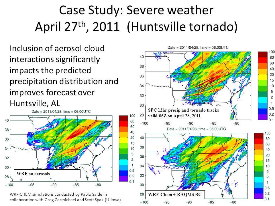Case Study: Severe weather April 27th, 2011 (Huntsville tornado)