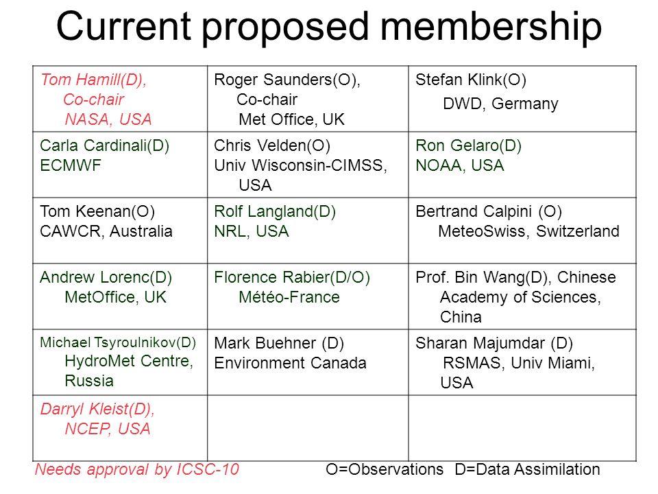 Current proposed membership
