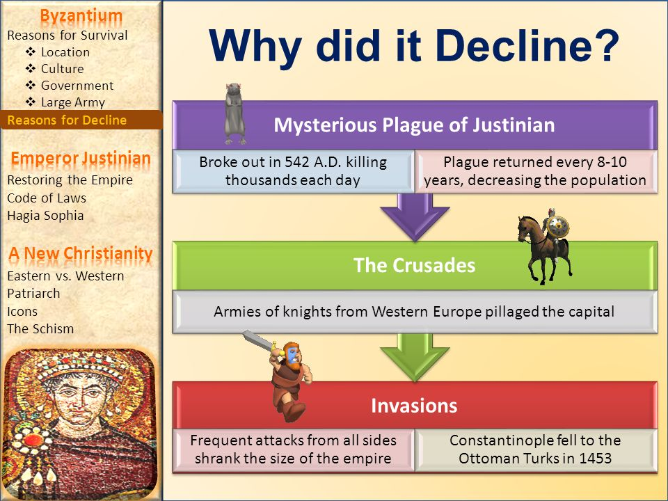 2 Reasons For The Decline Of The Ottoman Empire Autopsy Of