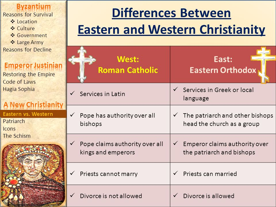 difference between eastern and western architecture The roman catholic (western) and eastern orthodox (byzantine) churches similarities: both are traditional churches: ie, the christian message is mediated by traditional interpretation and authoritative leadership.
