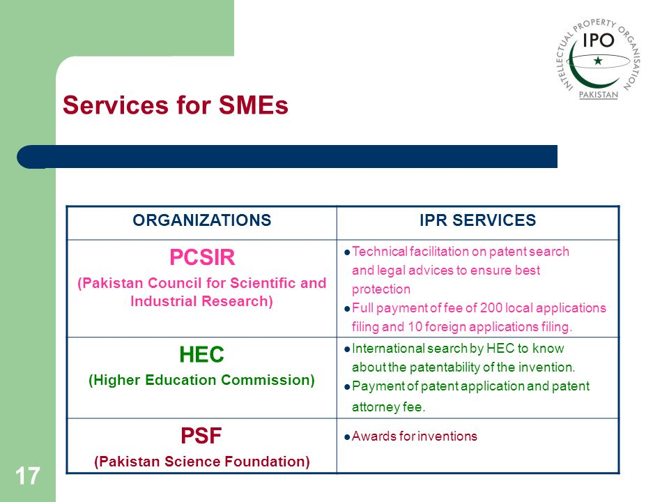 Services for SMEs PCSIR HEC PSF ORGANIZATIONS IPR SERVICES
