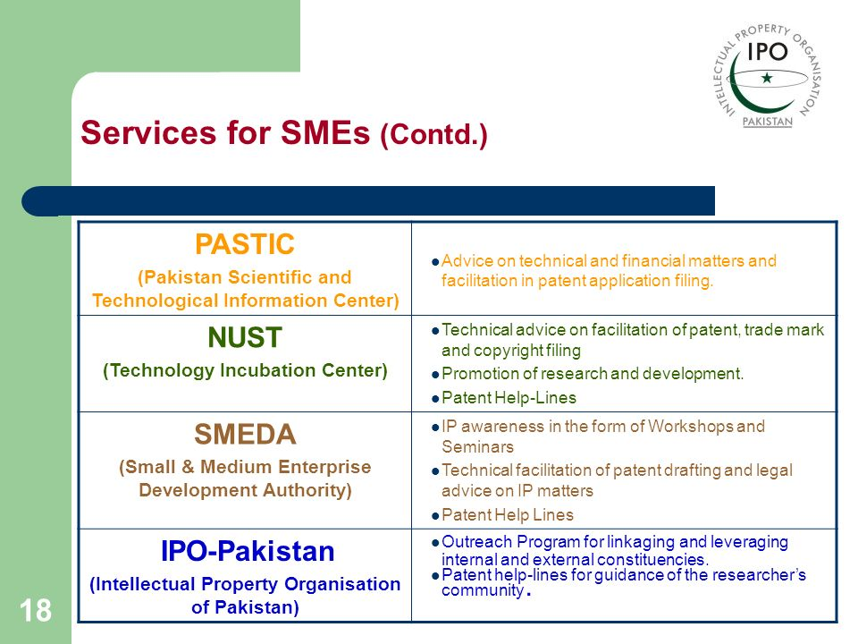 Services for SMEs (Contd.)