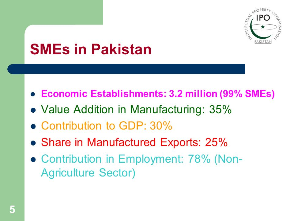 SMEs in Pakistan Value Addition in Manufacturing: 35%