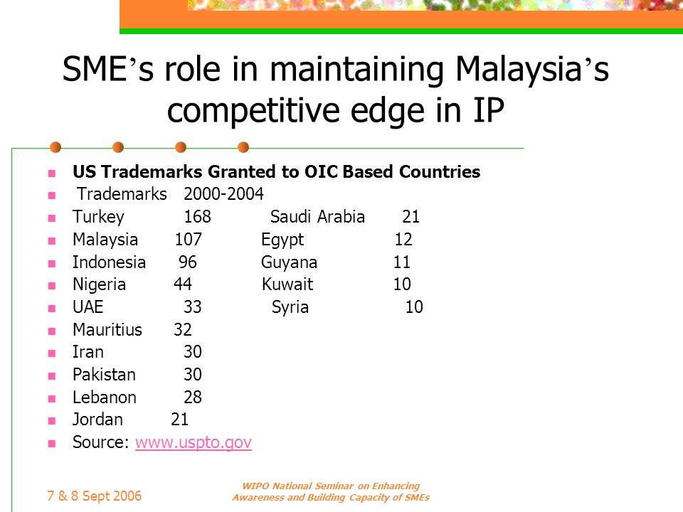 SME's role in maintaining Malaysia's competitive edge in IP