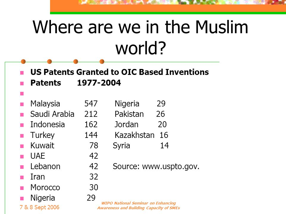 Where are we in the Muslim world