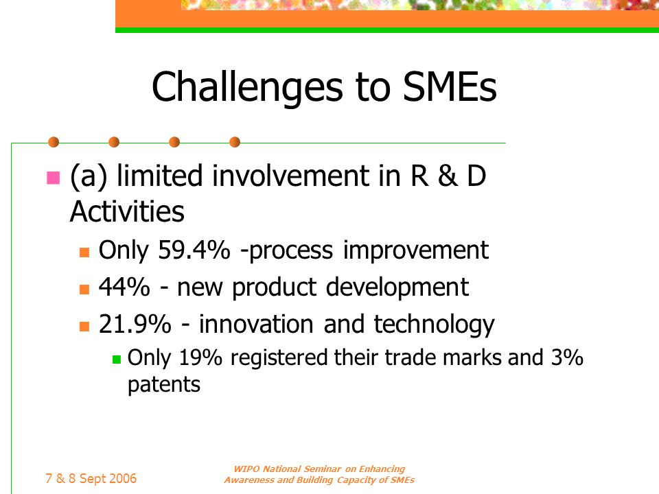 Challenges to SMEs (a) limited involvement in R & D Activities