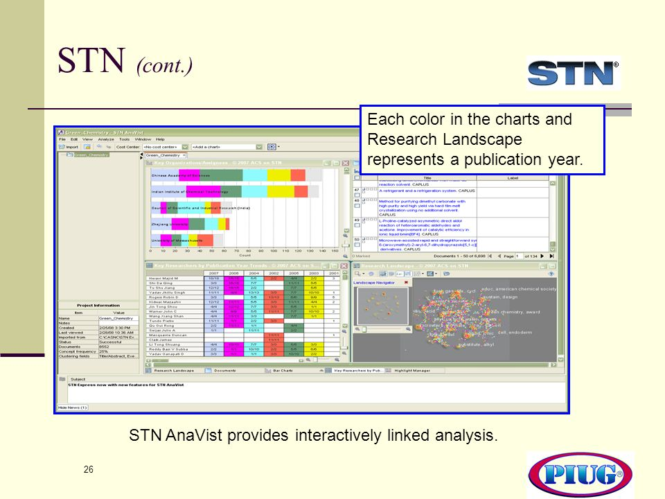 STN (cont.) Each color in the charts and Research Landscape represents a publication year.