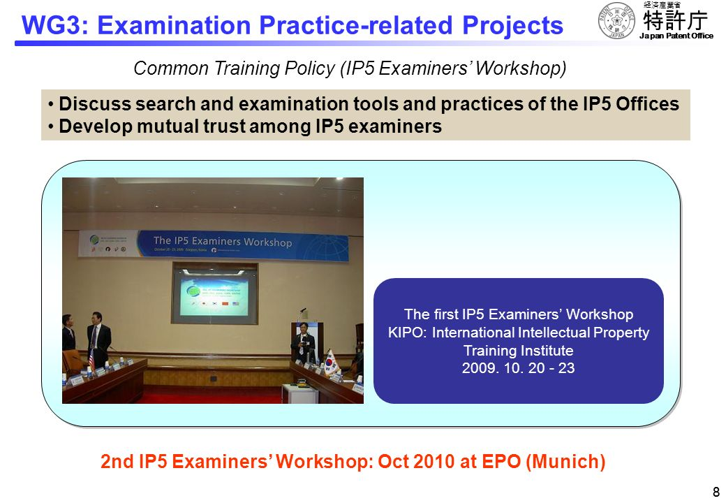 WG3: Examination Practice-related Projects