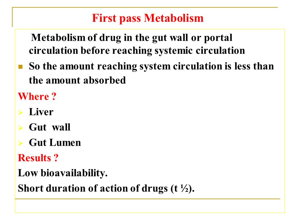 Chapter 3: Drug Metabolism