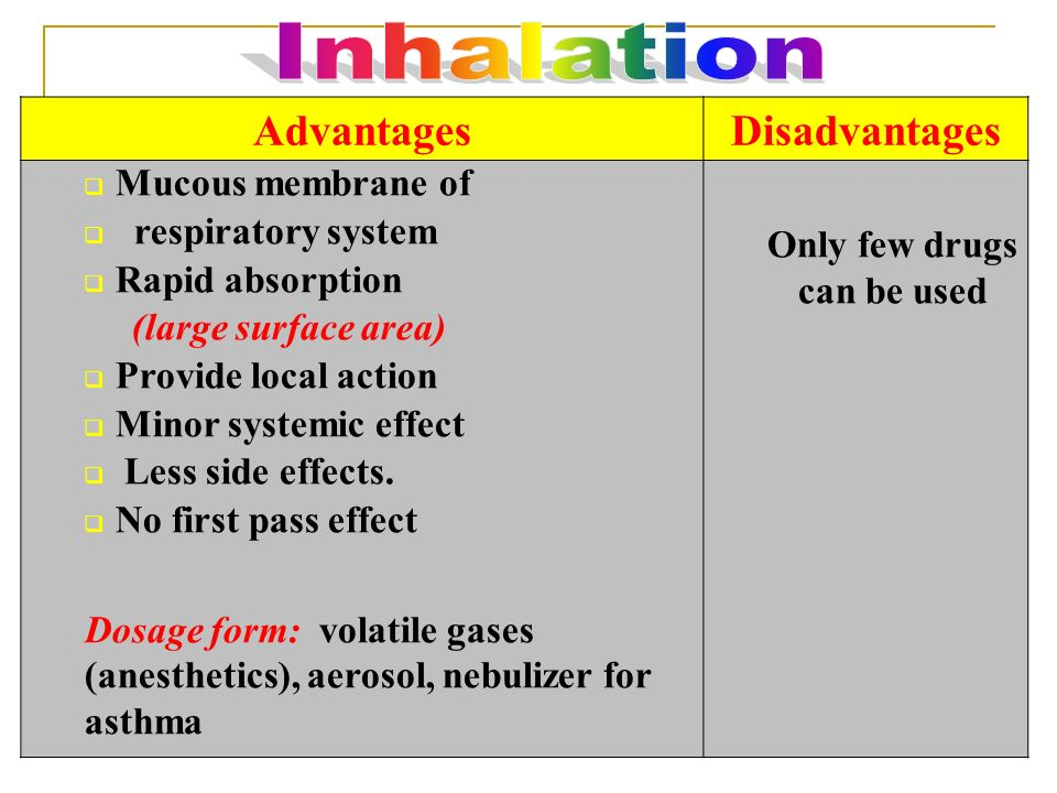Pharmacokinetics Drug Administration And Absorption
